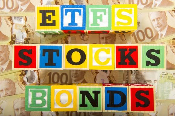 Stocks Bonds Etfs