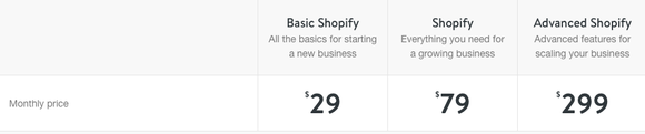 Shopify Monthly Pricing