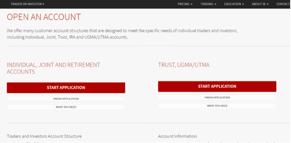 Interactive Brokers Open Account