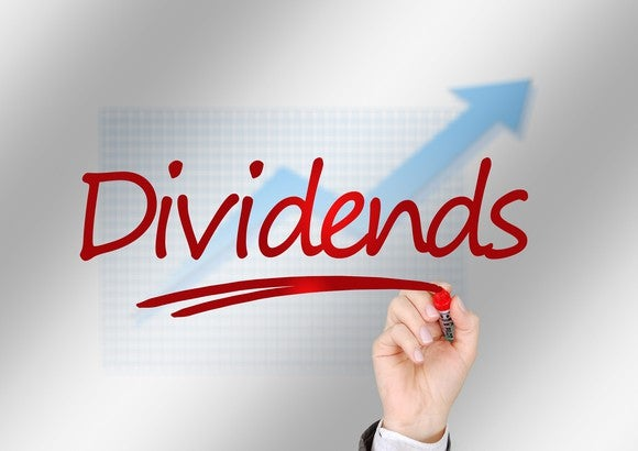 Dividend Investing Pixabay Retirement Income Financial