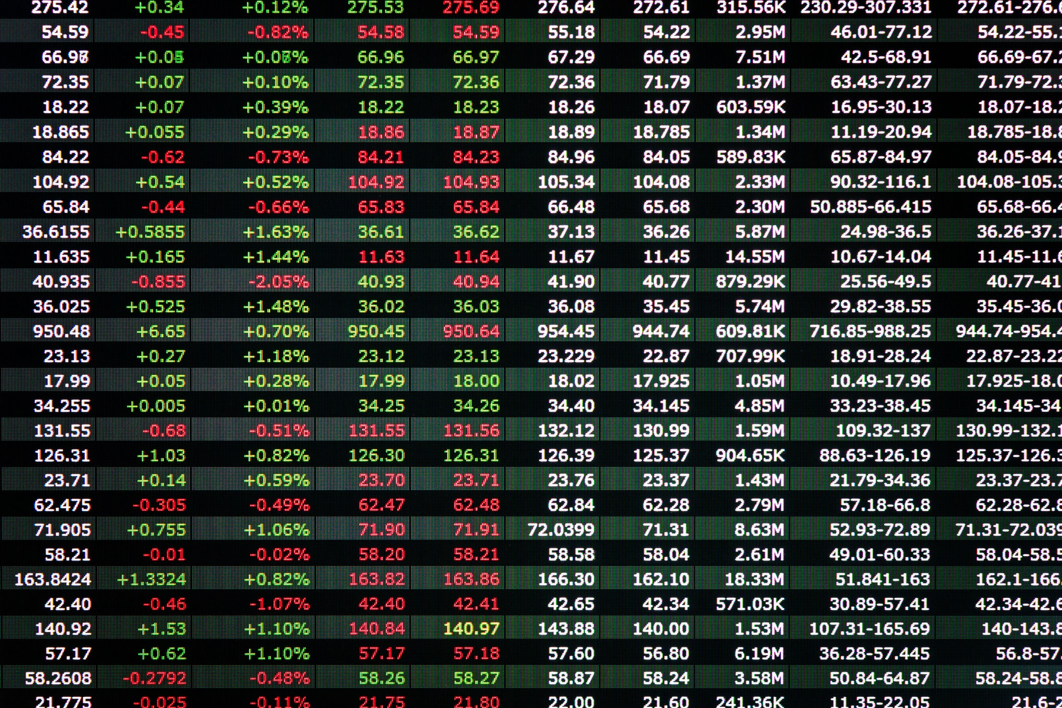 Vicsuper change your investment options