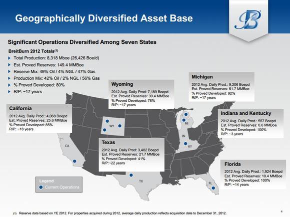 Breitburn Asset Map
