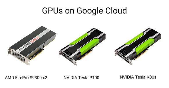 Google Gpus