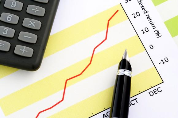 Market Index Up Gettyimages