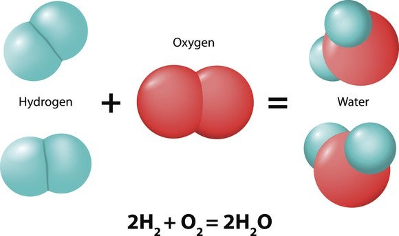 Oxygen And Hydrogen