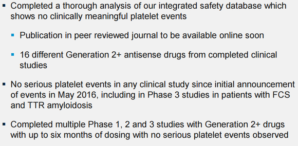 Ionis Pipeline Update Thrombocytopenia