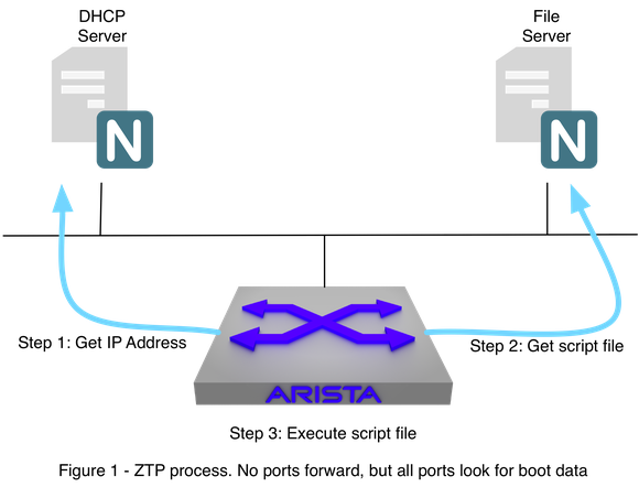 What Wall Street is saying about Arista Networks, Inc. (NYSE:ANET)