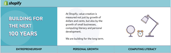 Shopify's webpage dedicated to finding out how to last 100 years.