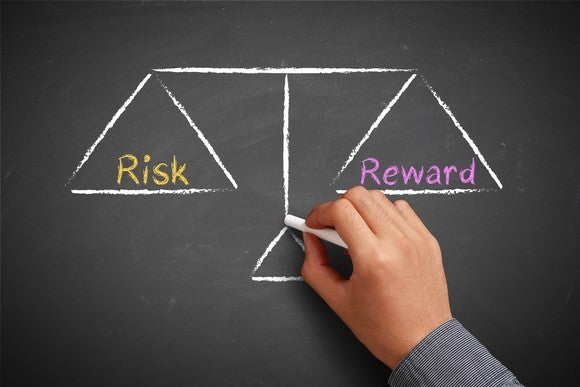 Chalk drawing of a risk to reward scale.