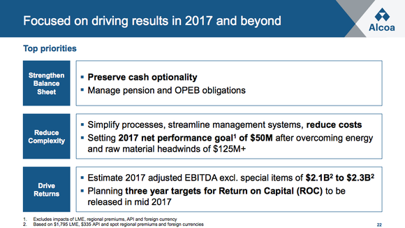 A presentation slide showing Alcoa's major goals in 2017, including the goal to reduce costs by $50 million.