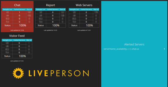 Screen shot from the LivePerson interface.