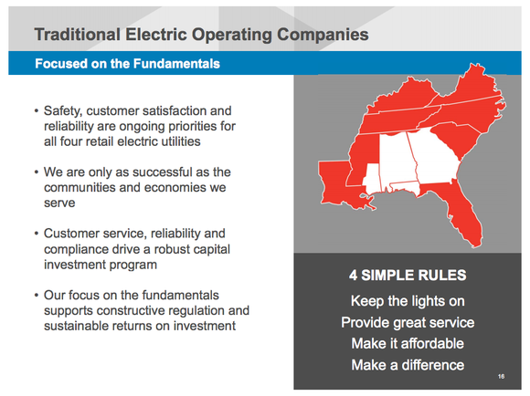 An image showing Southern Co's southeast electric footprint.