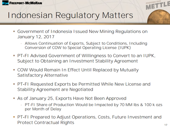 An image listing the current troubles between Indonesia and the Grasberg mine.