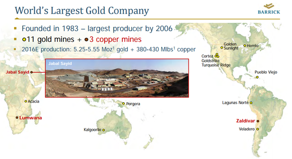 A picture showing Barrick Gold's global asset portfolio.