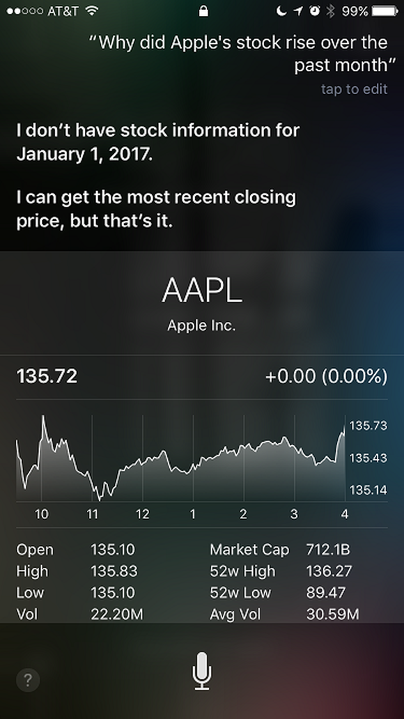 An iPhone screenshot displaying Siri's inability to accurately handle a request for why a certain stock dropped in price.