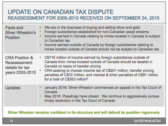 An image summarizing Silver Wheaton's tax dispute with Canada.