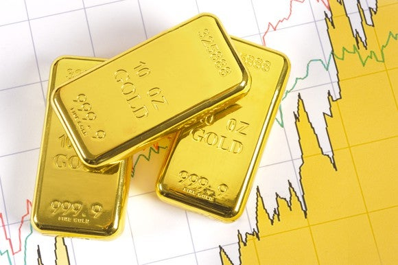 Gold ingots next to a rising gold chart.