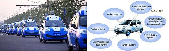 Baidu and Chery's fleet of autonomous EVs.