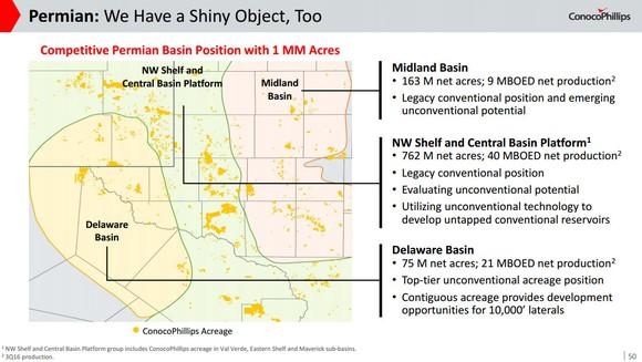 Map of ConocoPhillips' Permian acreage.