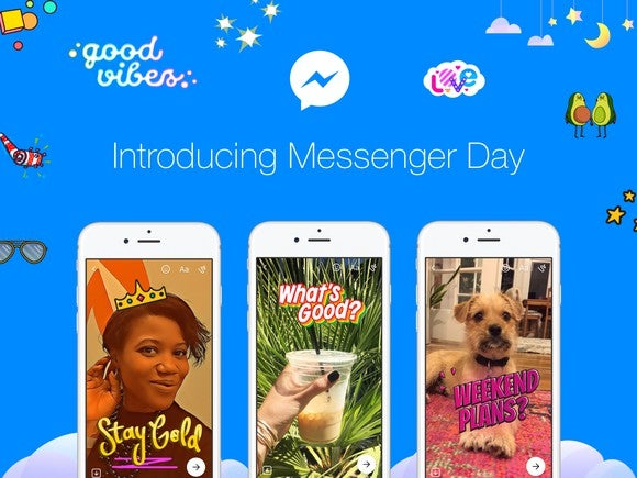 Facebook's Messenger Day on mobile devices