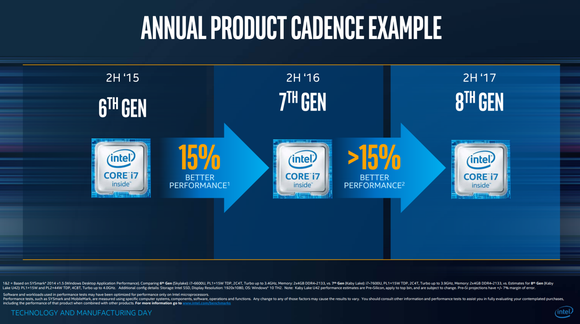Intel claims that it will deliver a greater-than 15% performance boost with its eighth-generation Core processors.