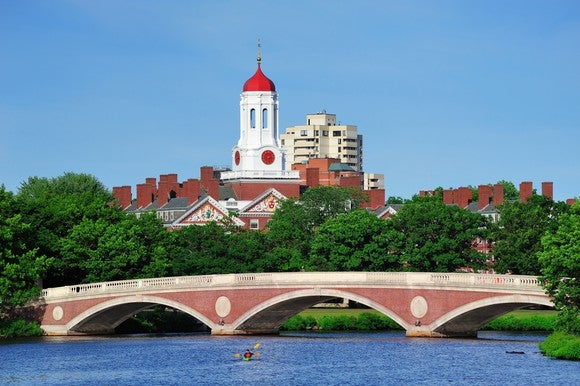 A view of Harvard from the Charles River.