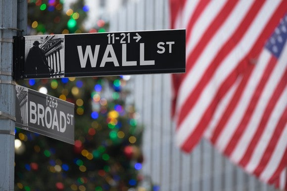 Wall Street street sign with an American flag in the background.
