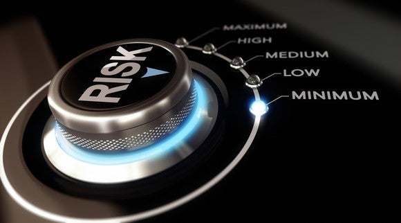 """A dial labeled """"Risk"""" being turned toward minimum."""