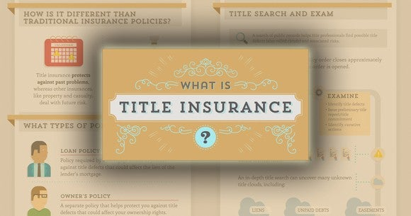 Title insurance question title page.