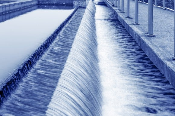 Mueller Water Products, Inc. (MWA) Upgraded to Buy by Zacks Investment Research
