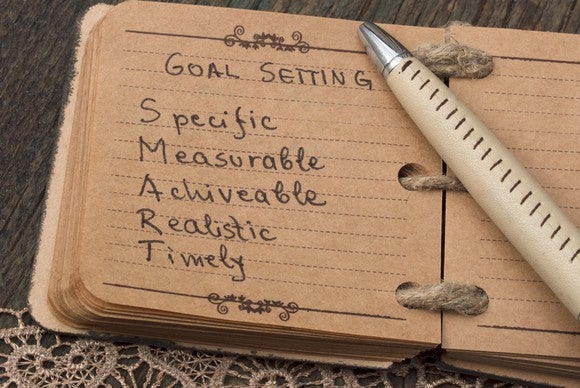 "A detailed guide to goal-setting the ""SMART"" way."