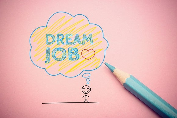"A pencil lay next to a thought bubble over a smiling stick figure that says ""dream job."""