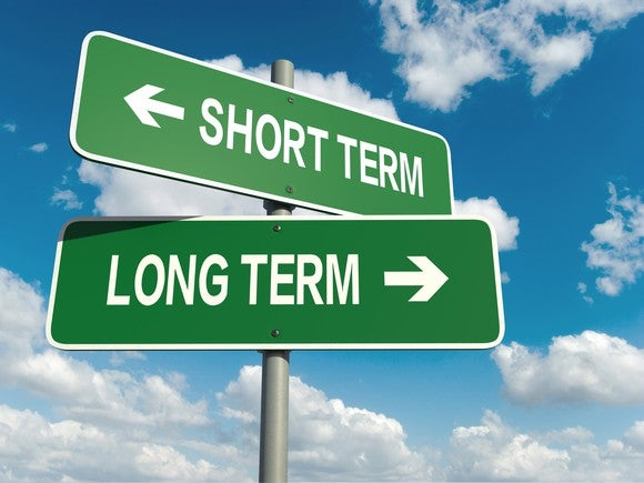 "Road signs labeled ""short term"" and ""long term"" point in opposite directions."