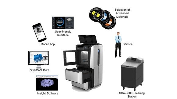 Images of various components of the F123 line -- including a printer, material cartridges, software, and user interface.
