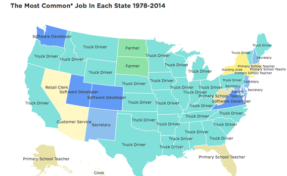 A map showing that truck drivers are the most common jobs in many states.