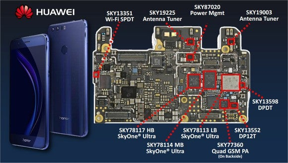 A diagram of the ten Skyworks modules Huawei placed in its latest Honor devices.