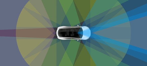 Illustration of Tesla's hardware 2 cars' field of vision