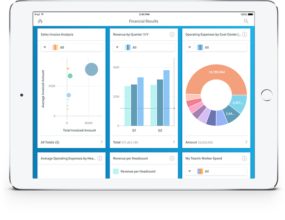 Worday Financial Management on an iPad. Image source: Workday, Inc.