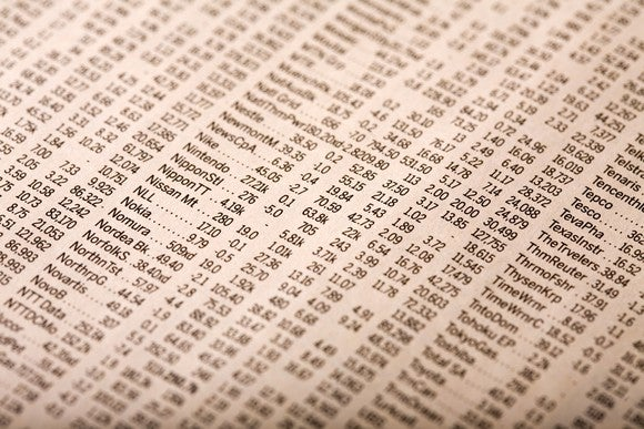 Stock quotes in a newspaper.
