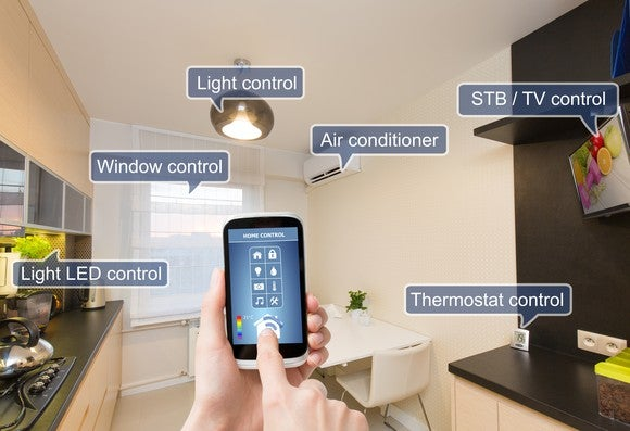 An illustration of a smart home, with a user controlling devices from a smartphone.