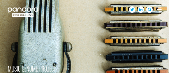 An advertisement for Pandora's Music Genome Project showing an old-time radio microphone on the left and harmonicas on the right.