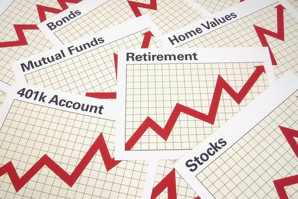 "image of sheets of graphs on top of each other -- one titled ""mutual funds"", one titled ""retirement,"" and ""Stocks,"" ""bonds,"" etc."