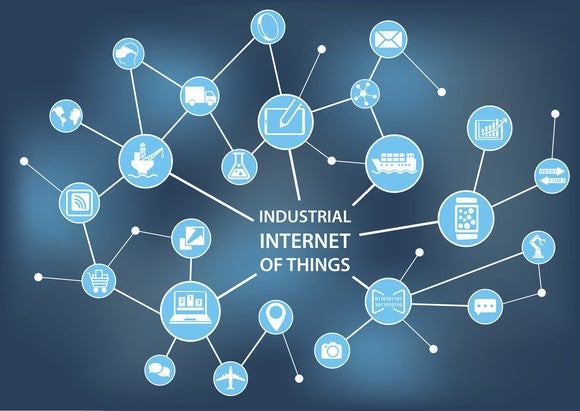 Connected bubbles with text in the middle that says Industrial Internet of Things.