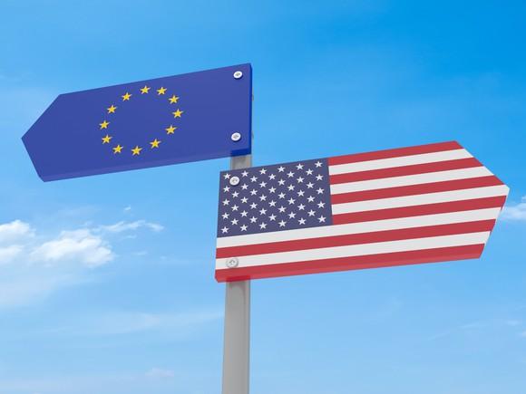 EU and U.S. flag signposts