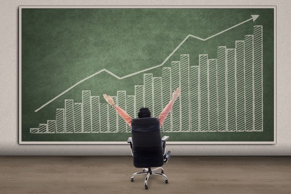 Sitting in a chair, a man raises his arms as he looks at a rising line along a bar graph.