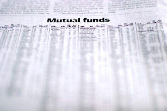 Mutual fund section of a newspaper.