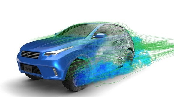 A graphic showing Exa's aerodynamic optimization solution on a vehicle.