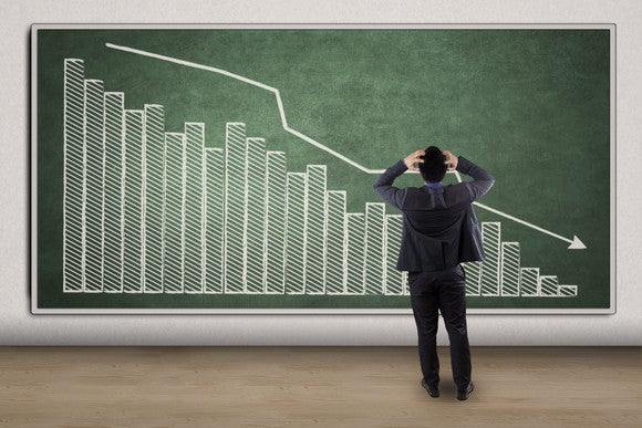 An arrow following a downward trending graph on a chalkboard with a distraught man in front of it.
