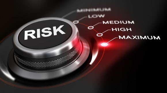 "A knob labeled ""risk"" is set to ""maximum,"" the last of five options, the others of which read ""minimum,"" ""low,"" ""medium,"" and ""high."" A red light is illuminated next to the ""maximum"" option."