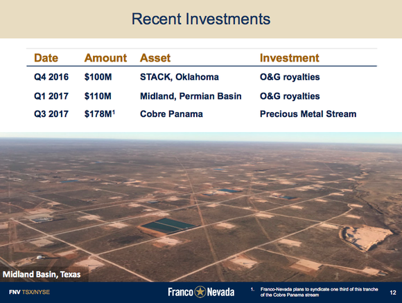 A list of recent oil investments made by Franco-Nevada